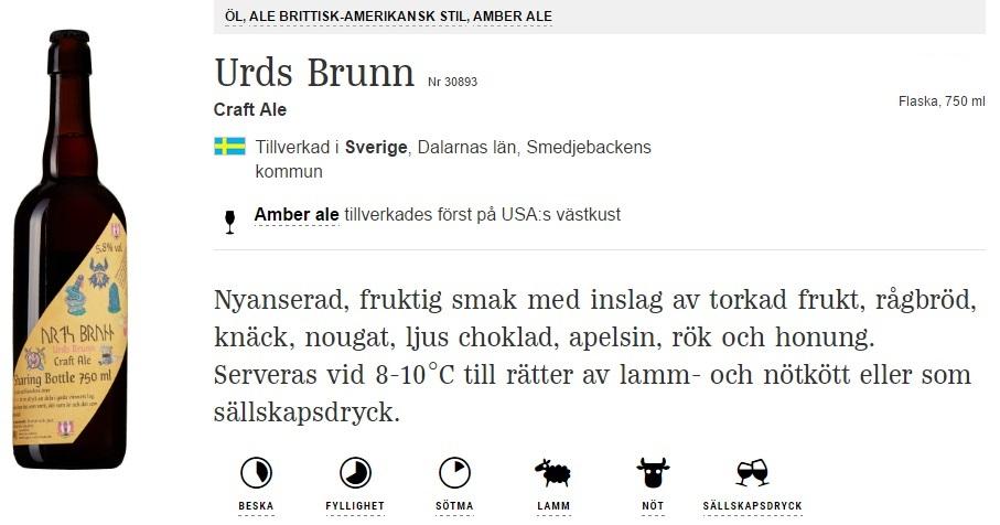 Urds_Brunn